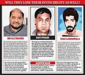 Mumbai dons lose 'shield' with Gawli conviction: Police ...