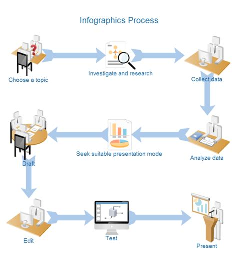 workflow graphics infographics process diagram free infographics process