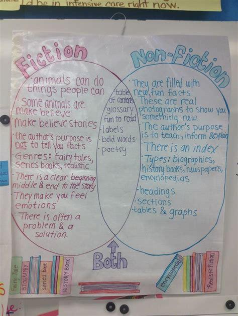 fiction nonfiction venn diagram fiction and non fiction venn diagram reading workshop