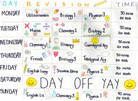 10 Ways To Keep Up With Revision by My Top 10 Revision Methods Emily Bashforth