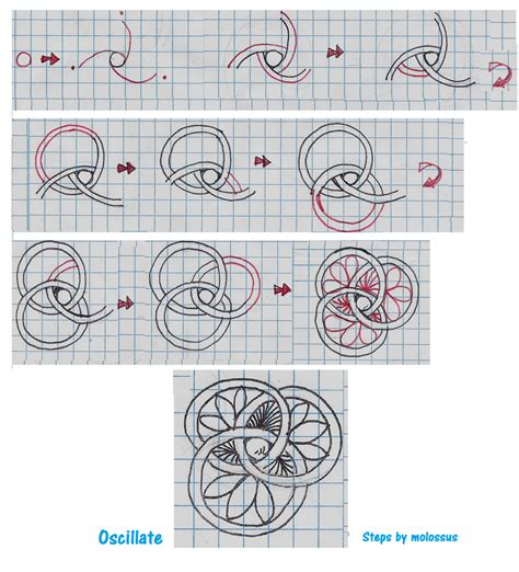 doodle knots my tangle pattern osciallate