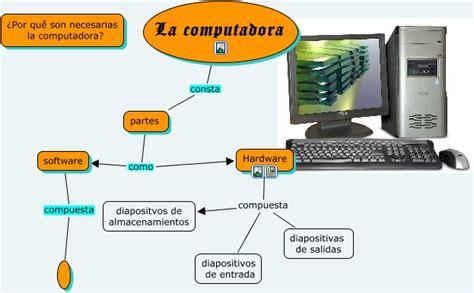 sitemap paratuandroid todo sobre dispositivos la computadora