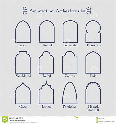 different styles of architecture set of thin outline common types of architectural arches