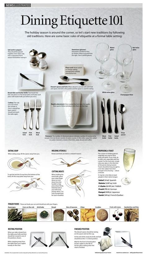 24 basic dining etiquettes dining etiquette 101 by sun sentinel via visually net