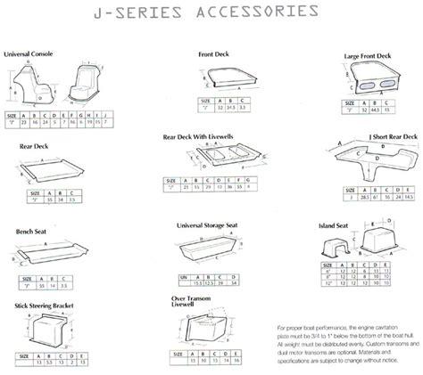 parts of a skiff boat dusky sport center kit boat hulls and parts j12 j14 j16
