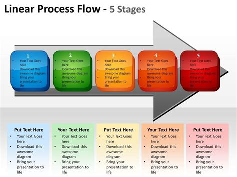 Process Map Powerpoint Template Linear Process Flow 5 Stages Shown In Powerpoint Template Process Map Template Powerpoint