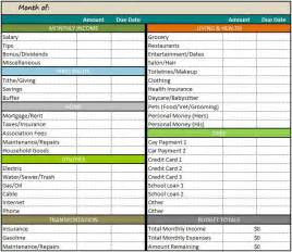 free budget template simple monthly budget spreadsheet new calendar template site