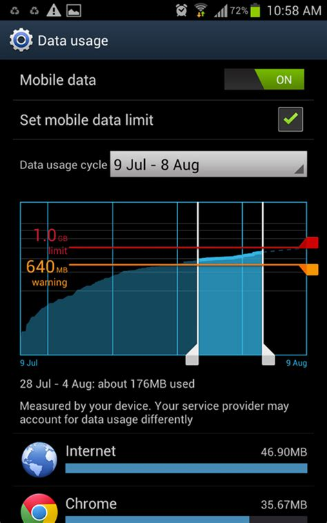android data usage view and limit android data usage easily