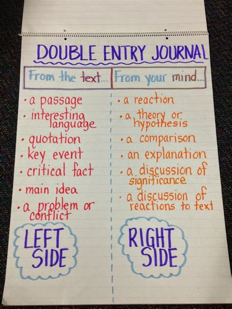 sided journal entry template anchor charts ela in the middle