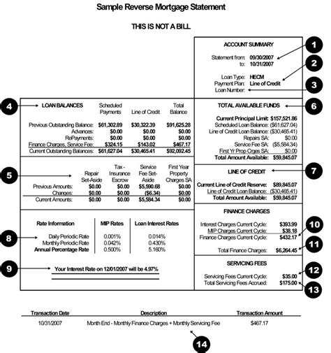 Mortgage Balance Letter Balance Sheet For Rental Property