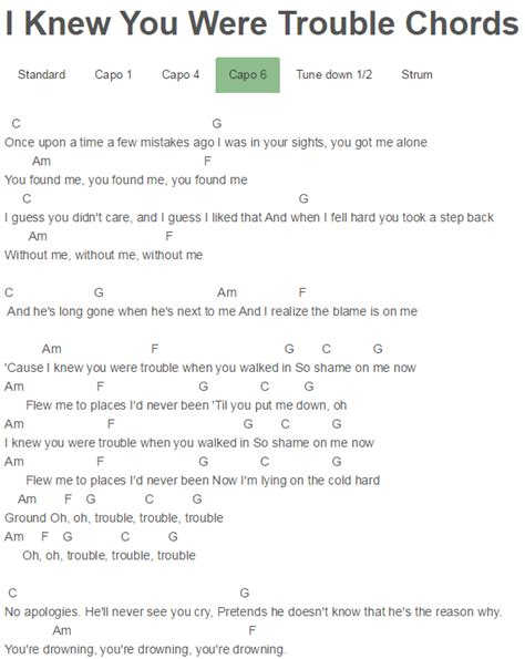 taylor swift chord piano i knew you were trouble chords taylor swift taylor swift
