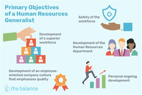 what information does an employee expect an employee human resources generalist description salary skills
