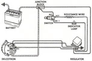 nissan vanette alternator wiring diagram vanette nissan free wiring diagrams