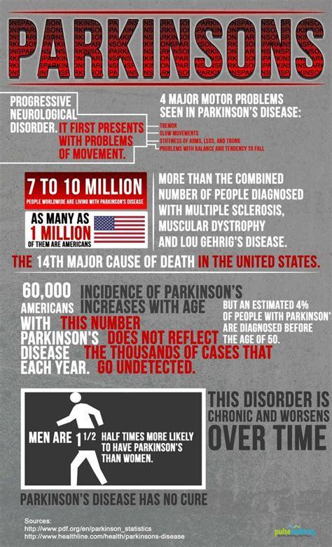 Wellness Detox Center Parkinsons by 1000 Ideas About Parkinson S Disease On