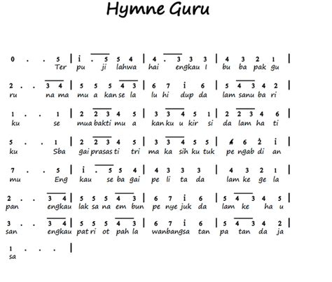 despacito indonesia chord wins pedia lirik dan not angka lagu hymne guru