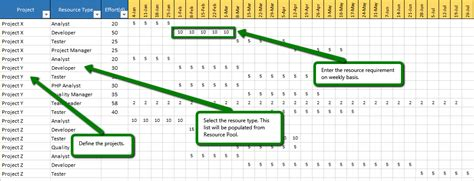 capacity planning template excel   project management templates