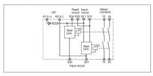 pilz pnoz safety relay wiring diagram on ac current pilz get free image about wiring diagram