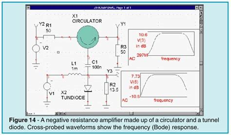 tunnel diode lifier pdf intusoft newsletter issue 51