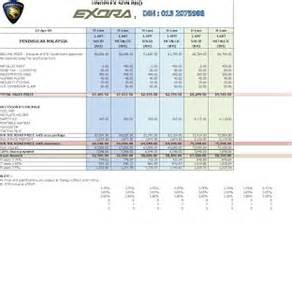 Proton Exora Price List Proton Price List New Exora Price List