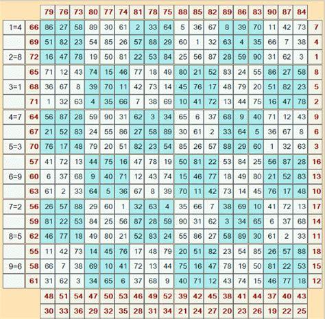 tavola cappuccino tavola cappuccino tecnica 3 176 e 4 176 giorno di
