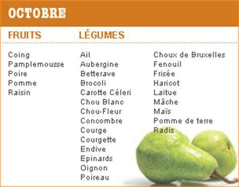 Quel Legume Planter En Octobre by Collection Automne Hiver Des Fruits L 233 Gumes Les