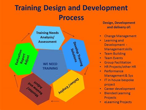pattern making course image gallery training design