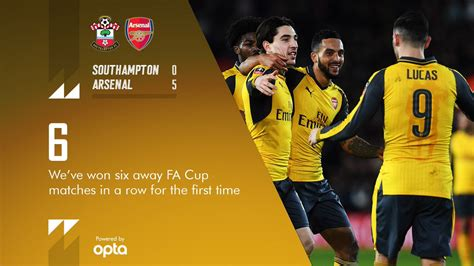 arsenal yesterday results yesterday s result was a significant one let s keep