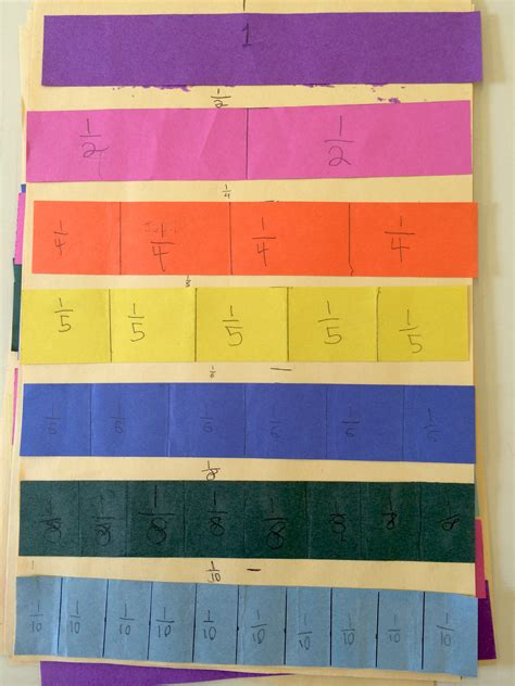Paper Folding Fractions - compare fractions with unlike numerators and unlike