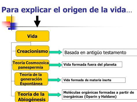 el origen de la origen de la vida en la tierra ppt video online descargar