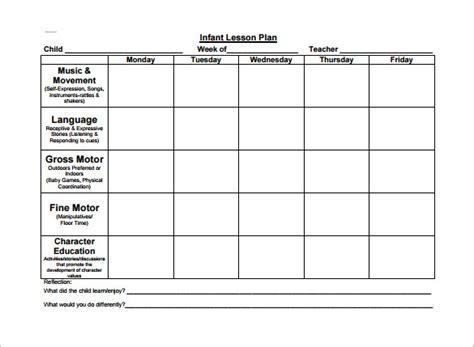 infant lesson plan template search results for infant toddler lesson plan template