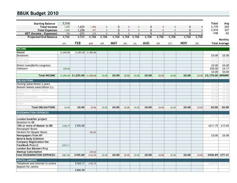 financial budget planner template financial budget spreadsheet template haisume