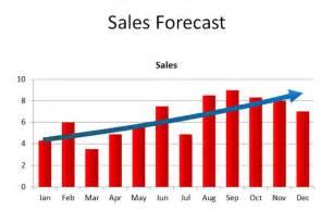 sales forecasting julian gooden