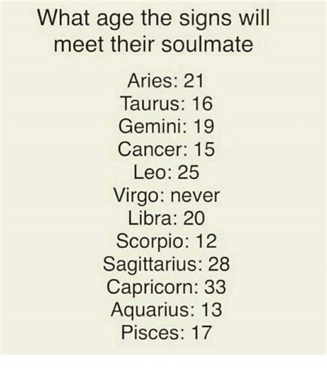 what age the signs will meet their soulmate aries 21