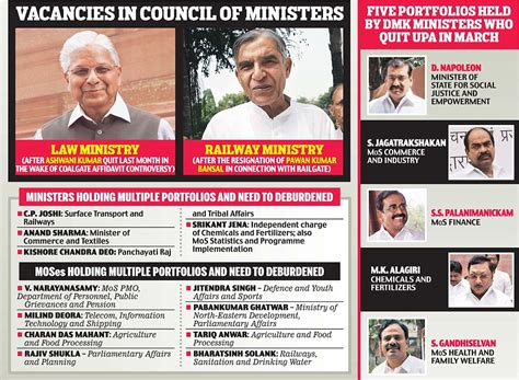 pm plans cabinet reshuffle to fill seven vacancies daily
