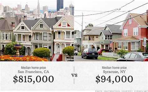 house affordability america s growing housing affordability gap may 29 2014