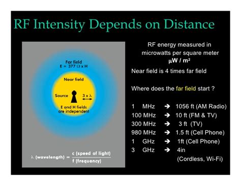 How To Detox From High Intensity Rf Exposure by Electric 3 6 08