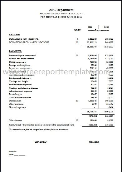 p and l statement template organized to show expenses by
