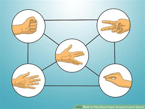 how to play with a how to play rock paper scissors lizard spock 3 steps