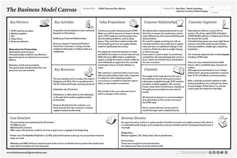 key club powerpoint template business model editable business model canvas