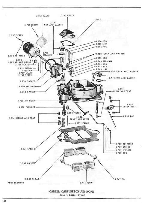 2 barrel carburetor diagram rochester 2 barrel carb diagram rochester free engine