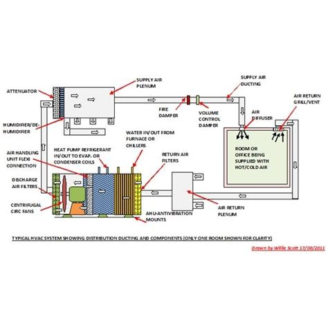 hvac fan wiring diagram wiring diagram 2018