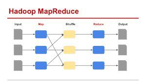 desain database terdistribusi pengantar komputasi cloud ivan stuartz