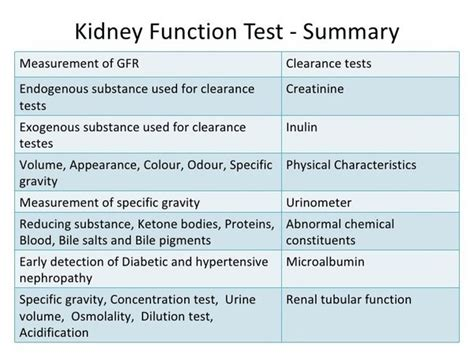 s creatinine test what is kidney function test quora