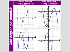 Even Function Coefficient Positive And Degree Leading 2