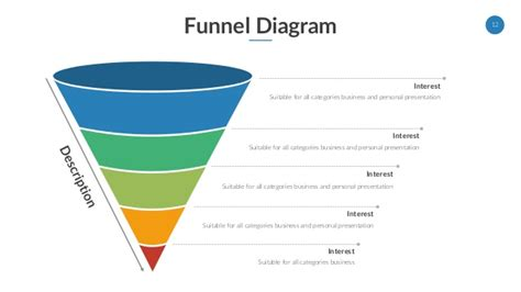 funnel diagram powerpoint template funnel diagram powerpoint