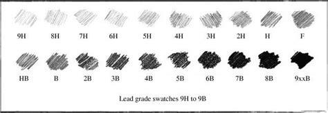 graphite grading scales explained pencils com