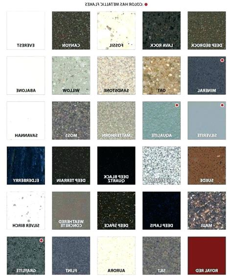 corian solid surface colors corian sink colors bone corian sink color chart corian 810