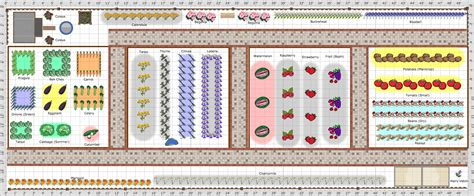 Garden Plan 2017 Vegetable Garden Project Earth News Vegetable Garden Planner