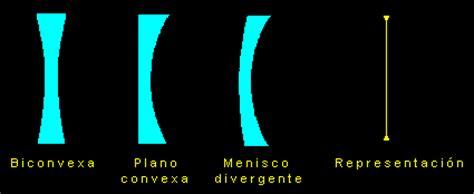 lentes divergentes en las lentes divergentes las im 225 genes lentes divergentes