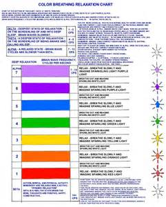 is the color of my energy relaxation methods palming color visualization